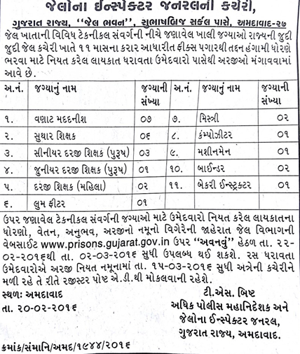www.prisons.gujarat.gov.in