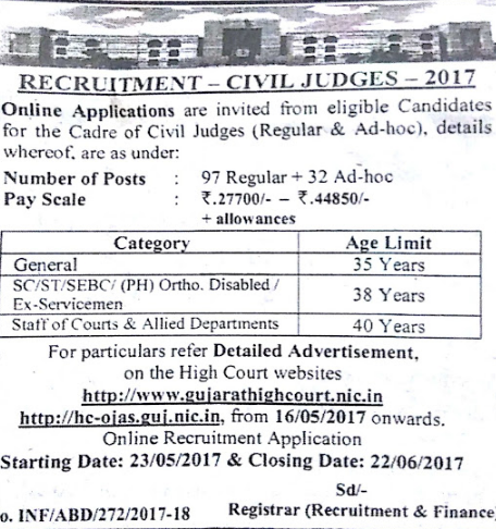 Gujarat 129 Civil Judges Posts 2017