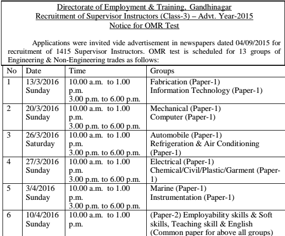 ITI Supervisor Instructor Exam Schedule Declared 2016