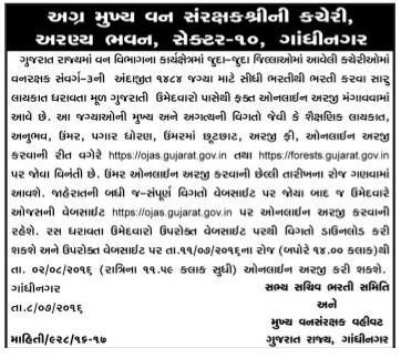 Gujarat Forest Department Bharti 2016