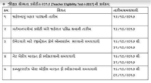 TET exam Date 2018